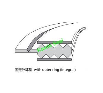Гребенчатые прокладки с цельным наружным кольцом